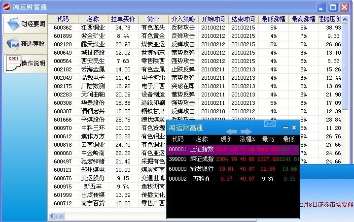 鸿运财富通 2010(具备自选股实时行情精选免费股票池)中文绿色版 - 学我坏坏 - 漫步细雨中的浪漫